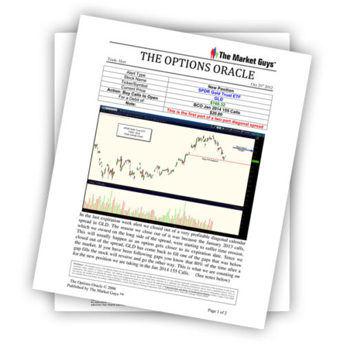 Weekly options trading report